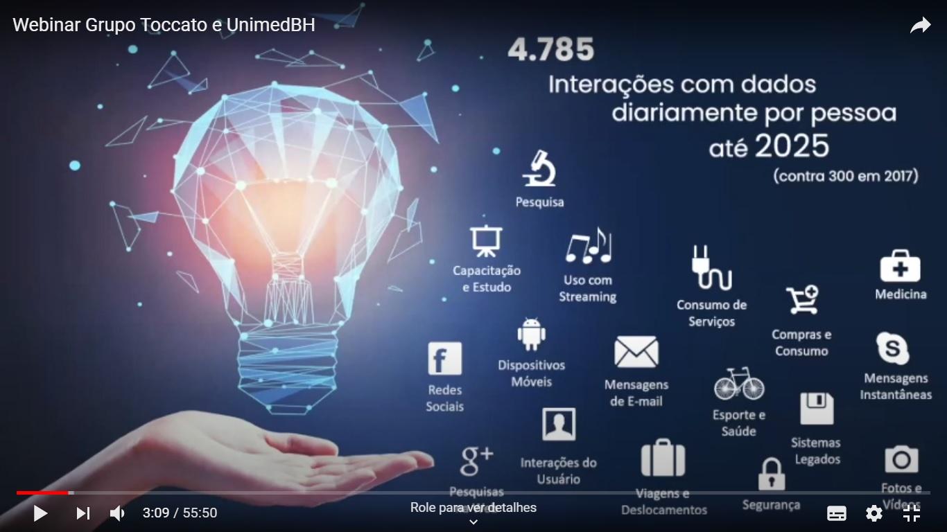 Webinar – Como a inteligência de dados ajudou a transformar a Unimed BH